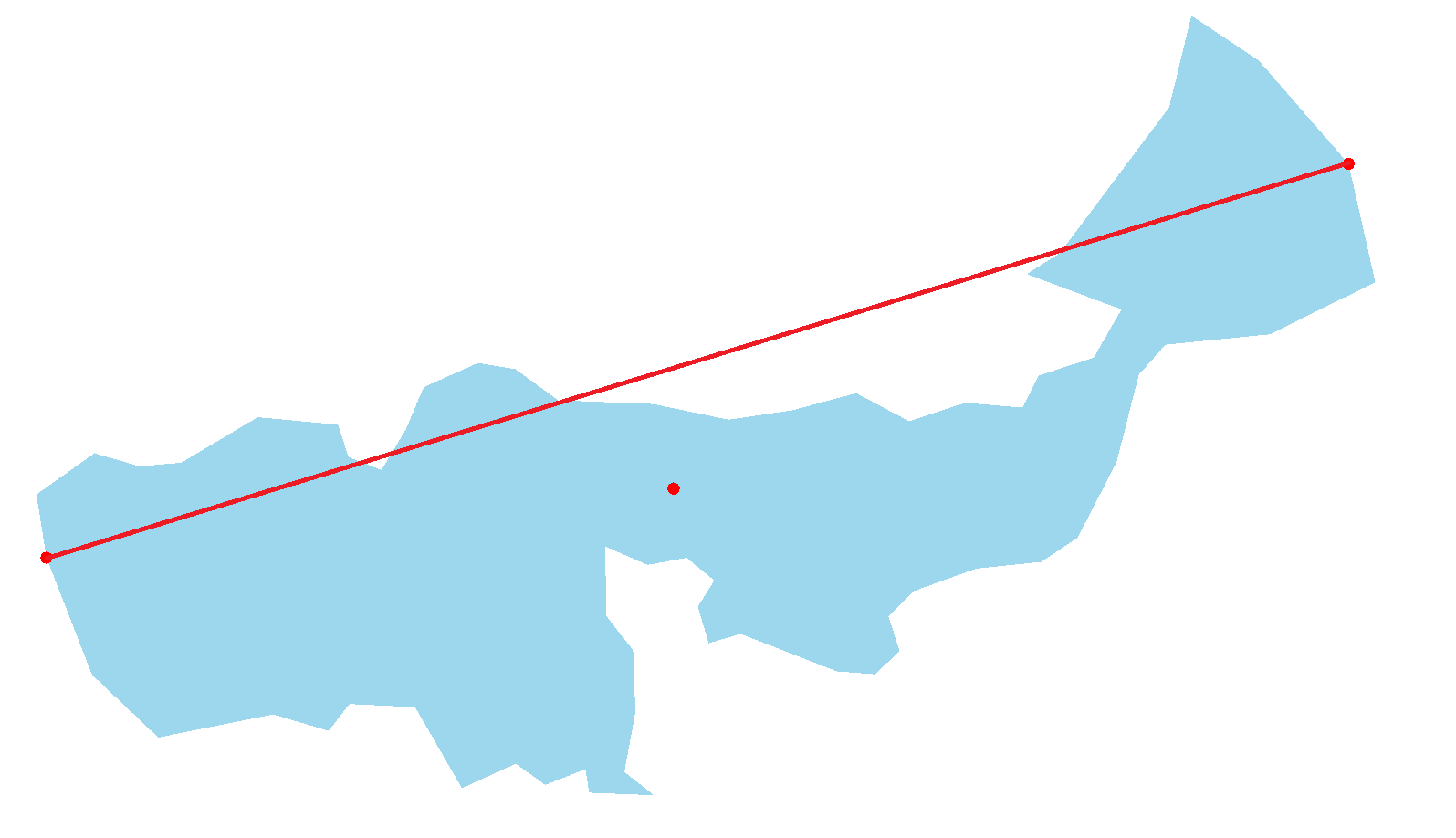 province with centroid and the line marked